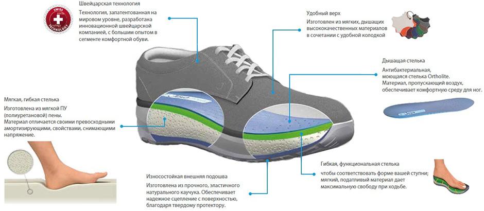 Особенности обуви бренда Joya